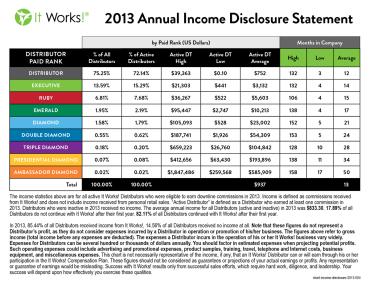 income disclosure